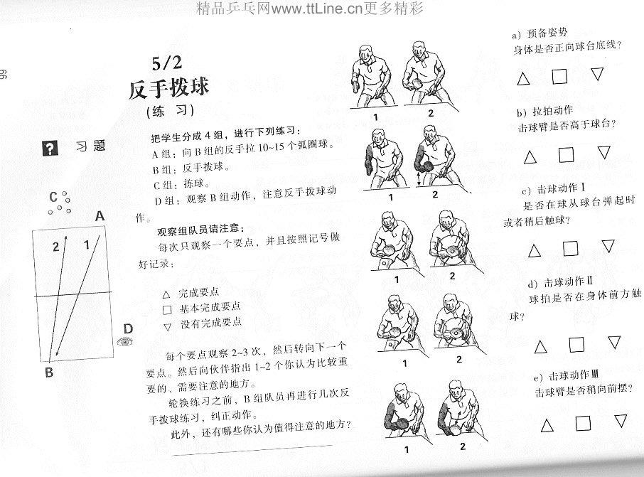 反手拨球图解和练习方法