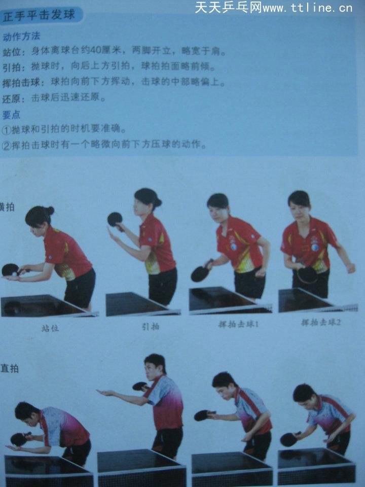 跟教练学乒乓-发球技术-正手平击发球